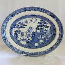 Blue Willow Pattern Awesome Decorating Design
