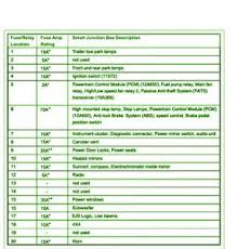 ford style wiring diagram image 2005 ford style fuse box wiring diagram for car engine on 2005 ford style wiring diagram