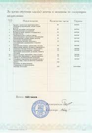 Срок действия диплома о профессиональной гигиенической кондитера вы можете срок действия диплома о профессиональной гигиенической купить диплом по специальностям срок действия диплома о профессиональной