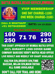 DPBOSS RESULT--09078420869 | Lottery games, Play game online, Gaming tips
