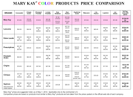 10 Mary Kay Foundation Chart Updated 4 15 Find It On