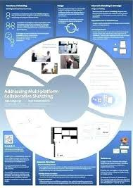Research Poster Template Free Download Research Poster Template
