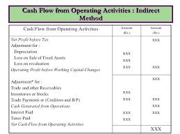Cash Flow Statement Template Uk Cash Flow Statements Free Explained Template Uk Rightarrow
