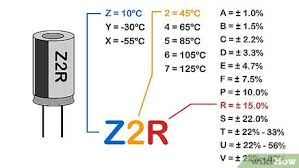 Polyester Capacitor Value Chart Simple Ways To Read A Capacitor Wikihow
