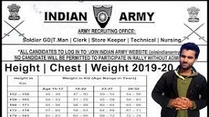 Army Height Weight Age Chart 74 Judicious Indian Army Height Weight Chart 2019