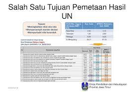 Doc kumpulan kunci jawaban matematika pkn bahasa indonesia dan. Kunci Jawaban Bahasa Inggris Kelas 10 Halaman 54 Guru Galeri