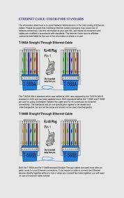 og rj45 wiring diagram wiring diagram used rj45 wiring diagram best wiring libraryrj45 straight through wiring diagram cat5 wiring diagram inspirational keywords
