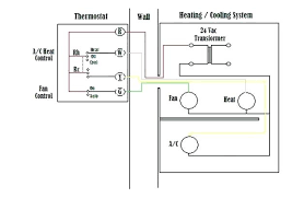 diagram of the eye muscles honeywell rth6580wf wiring for heat pump diagram of respiratory system honeywell rth6580wf wiring for heat pump thermostat diagram of brain honeywell rth6580wf wiring