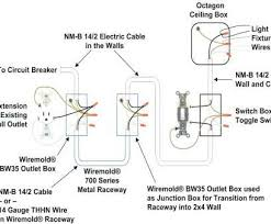 gfci receptacle wiring diagram brilliant wiring diagram gfci gfci receptacle wiring diagram practical leviton outlet wiring diagram combination switch tamper lively resistant at