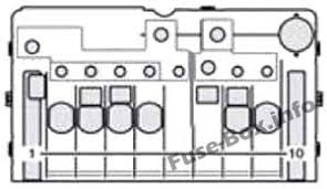 Our most popular manual is the mercedes mercedes sprinter mercedes sprinter 1995 2005 workshop manual russian. Fuse Box Diagram Mercedes Benz Sprinter W906 2006 2018