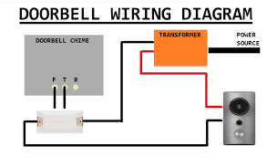 zmodo knowledge base how do you install the zmodo smart doorbell wiring diagram for a doorbell transformer here is a wiring diagram on how the circuit should be setup