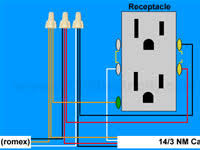 wiring a switch to split receptacle wiring diagram 1 split receptacle 2 switches electrical diy chatroom