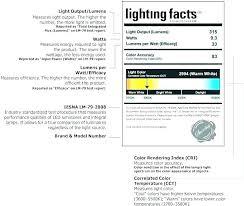 Fluorescent Light Chart Light Bulb Spectrum Chart Realgf Co