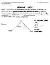 Plot Elements Chart Plot Chart Project Novel Or Story Study Or Independent Reading Assessment