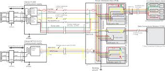 house electrical panel wiring diagram in Residential Electrical Wiring Diagrams Pdf house electrical panel wiring diagram to nova pds schematic electrical v3 1 png house electrical wiring diagram pdf