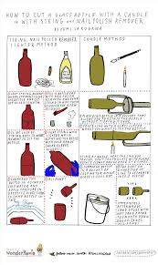 How to Cut Glass Bottles in Half Using Fire and Glass Cutters or  Acetone-Soaked