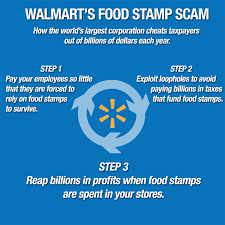 Responsibility Chart Walmart Walmarts Food Stamp Scam Explained In One Easy Chart Jobs