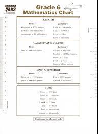 30 7th Grade Math Staar Conversion Chart Grade Chart 7th