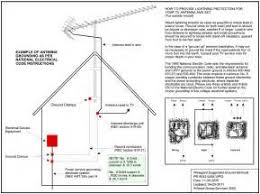 similiar roof antenna grounding keywords diagram also winegard rv antenna wiring diagram besides radio antenna