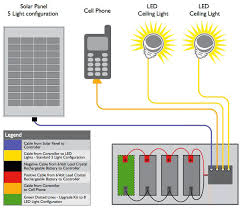 solar light circuit diagram the wiring diagram solar light diagram diagram circuit diagram