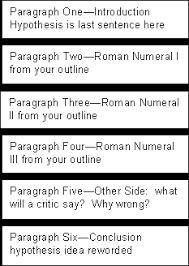 Effective Essay Introduction Paragraph