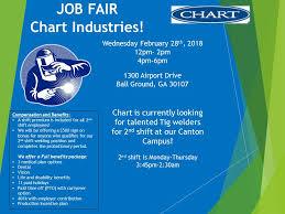 Chart Industries Ga Job Fair Chart Industries Cherokee County Chamber Of Commerce