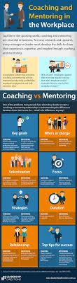 infographic workplace coaching and vs mentoring leadership coaching vs mentoring the workplace inforgraphic