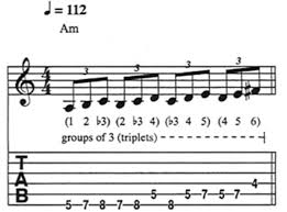 Guitar Solo Chart Scale Sequences Fire Up Your Solos With 15 Mind Blowing