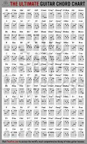 Learn Guitar Chords Guitar Ultimate Guitar Chords