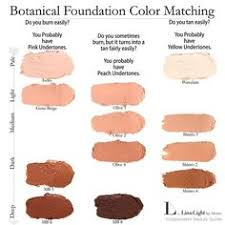 limelight by alcone botanical foundation matching chart 100 vegan glutenfee