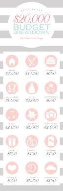 Budgeting For Wedding Budget Breakdown For A 20 000 Wedding Wedding Planning