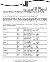 Procion Mx Color Mixing Chart Pdf