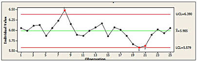 How To Read And Interpret I Mr Charts Research Optimus