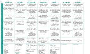 7 day diabetic meal plan diabetic meal plan bloodsugardiabetes org