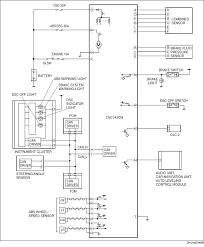 dynamic stability control system wiring diagram