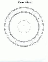 7 Zodiac Signs Chart Zodiac Wheel Carta Astral Zodiac