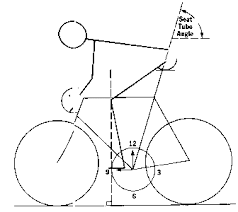 Fixed Bike Size Chart Revisionist Theory Of Bicycle Sizing