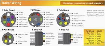 4 wire to 5 wire trailer wiring diagram 6 pin round trailer plug 7 pin round trailer plug wiring diagram 4 wire to 5 wire trailer wiring diagram 6 pin round trailer plug wiring diagram