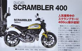 ducati scrambler 400 expected to be unveiled at eicma 2015
