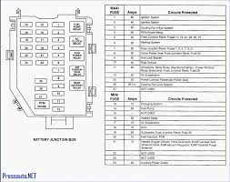 2013 ford fusion fuse box diagram @ is the fuse box on a 2013 ford 2013 ford fusion cigarette lighter fuse at 2013 Ford Fusion Fuse Box Diagram