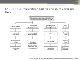 Organizational Chart Of Commercial Bank Of Ethiopia Www