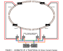 dcc ho wiring diagram dcc wiring diagrams ho dcc wiring