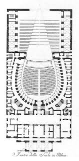 Teatro Alla Scala Seating Chart Theatre Database Theatre Architecture Database Projects