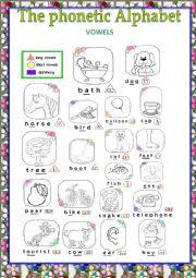 So you can learn it with sounds here interactively. The Phonetic Alphabet Poster Vowels Esl Worksheet By Paka2