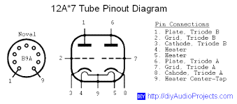 s universal preamplifier for a tubes 12a 7 dual triode vacuum tube pinout diagram