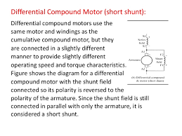 dc motor 38 differential compound motor
