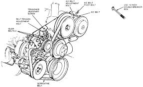 belt diagram 1995 buick lesabre engine wiring diagrams buick 3800 88 thunderbird 3 8 belt diagram 88 engine image for user manual buick