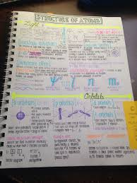 "best chemistry notes ideas science notes  noteblr "" collegefirst "" finally finished rewriting chem notes "" collegefirst s notes on chemical equations "" a college studyblr ~"