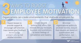 Motivate Leadership The 3 Things Employers Can Do To Boost Employee Motivation Center