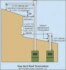 install a type b or a type l gas vent at least 5 feet above the highest connected appliance draft hood or flue collar